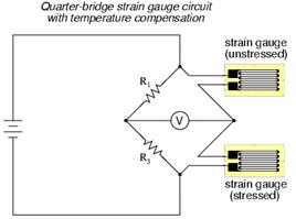 Strain Gauge in Bridge